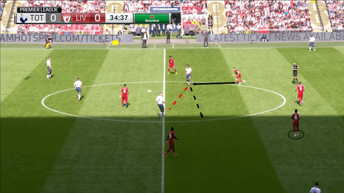 Naby Keita Liverpool Tactical Analysis Statistics
