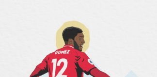 Joe Gomez Liverpool England Tactical Analysis Statistics