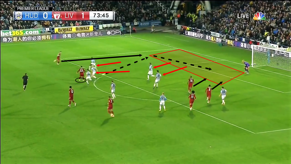 Xherdan Shaqiri Liverpool Tactical Analysis Statistics