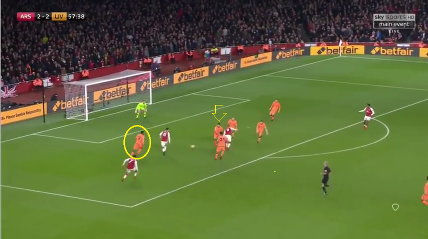 Arsenal Liverpool Premier League Tactical Analysis