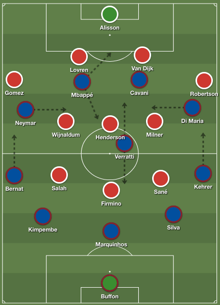 PSG Liverpool Champions League Tactical Analysis Statistics