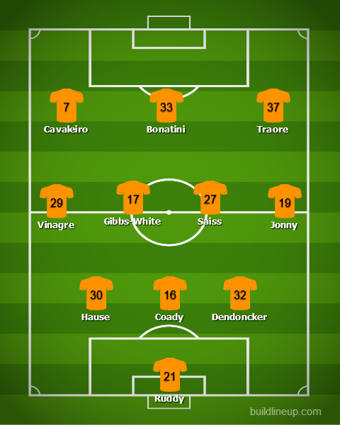 Wolves-Liverpool-FA-Cup-Tactical-Analysis-Statistics