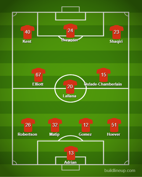 Liverpool Chelsea Super Cup Match Preview Analysis