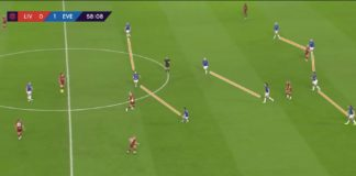 FAWSL 2019/20: Liverpool Women vs Everton Women – tactical analysis tactics